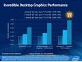Intel Haswell gpu-benchmarks