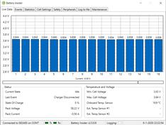 Batter Insider Live Data - na 30Km @50Km/u