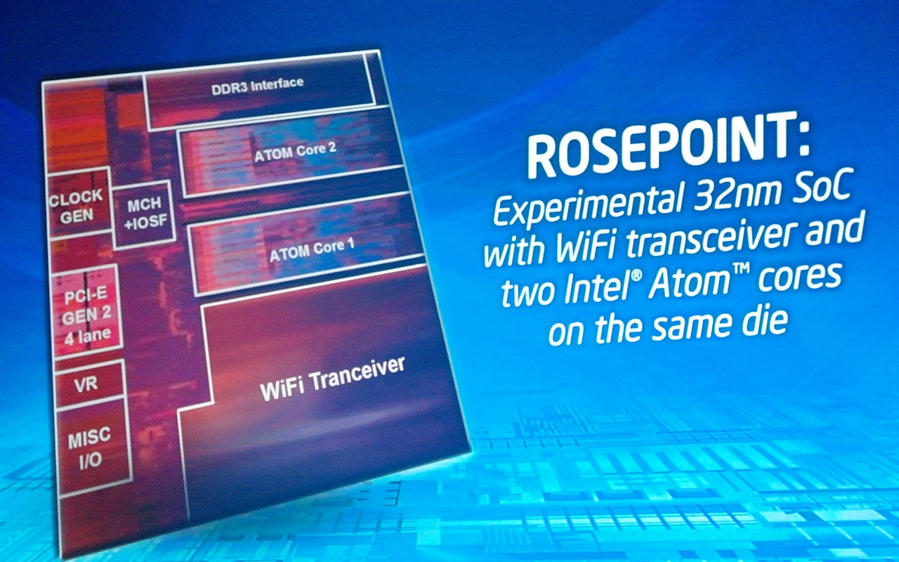 Intel Rosepoint-soc