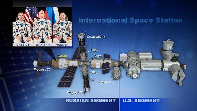 NASA onderzoekt klein lek in International Space Station