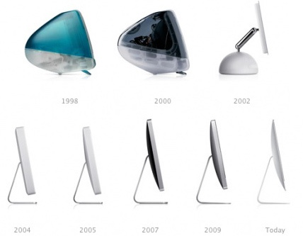 Evolutie van de iMac