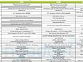 Dell Latitude E Ultraportable E4200 specs