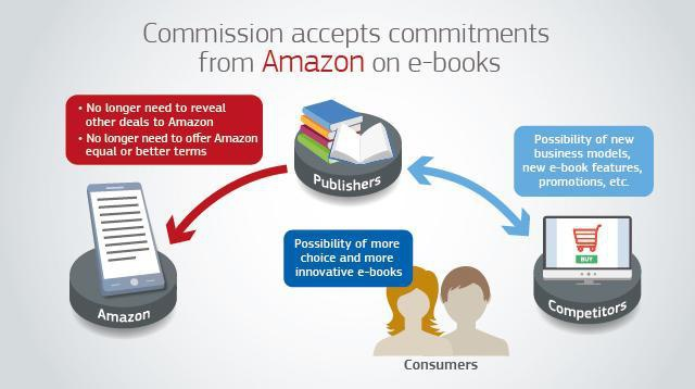 EU Amazon e-bookdeal