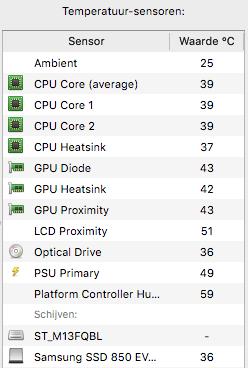 https://tweakers.net/i/eZzK1qZ9TKEQ_W4MnyDZxzQ7DEI=/full-fit-in/4000x4000/filters:no_upscale():fill(white):strip_exif()/f/image/98jl4grWG96gRUu8CrluqJxz.png?f=user_large