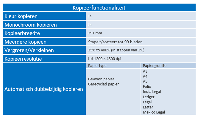 Specificaties kopieerfunctionaliteit
