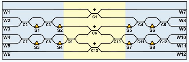 Quantumfotonische chip