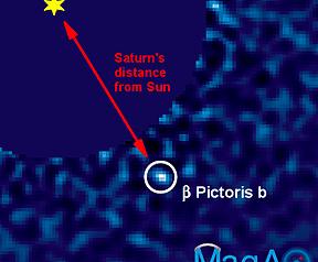 Beta Pictoris b
