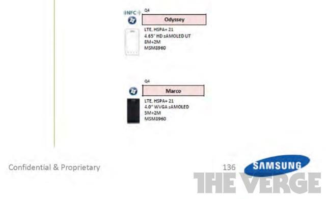 Samsung WP8-toestellen