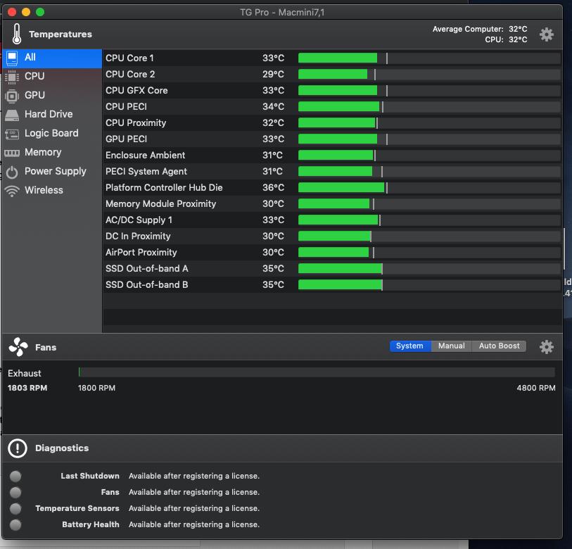 Mac Mini 2014 Super traag - Macs & Software - GoT