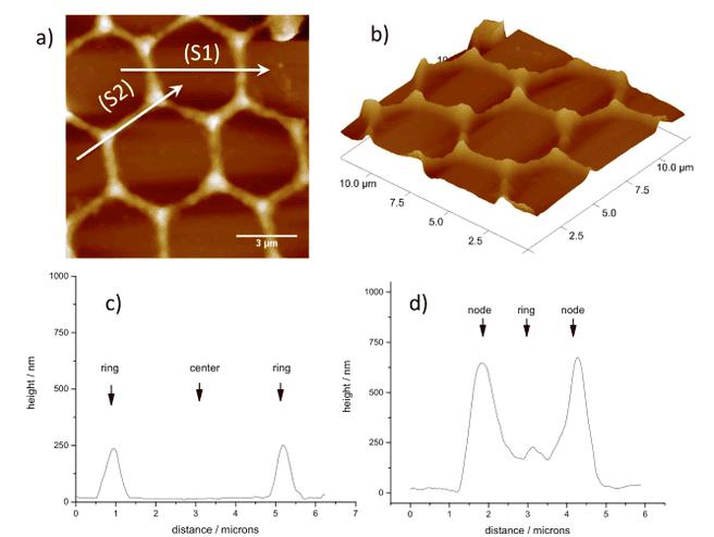 Hexagonale fotovoltaïsche cellen
