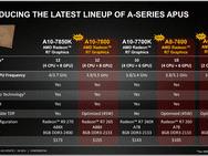 AMD Kaveri 65W 45W mid 2014