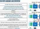 Uitgelekte Intel-roadmap