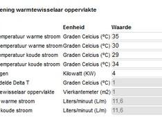 dimensionering wtw 4 kW LTV vvw