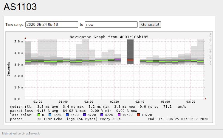 https://tweakers.net/i/faRqnCFuTL6r-S5qthrxG8YArOs=/full-fit-in/4000x4000/filters:no_upscale():fill(white):strip_exif()/f/image/quB7nhb1VdtvInyOzb18tbkI.png?f=user_large