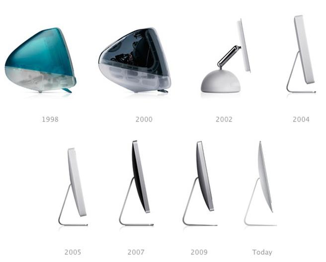 iMac-tijdlijn