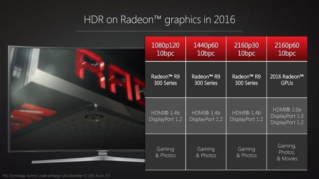 AMD Radeon 2016 - HDR
