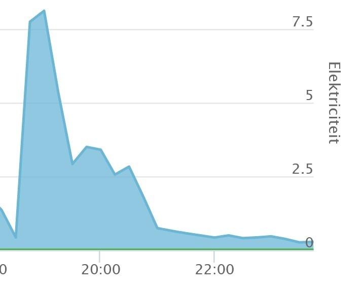 https://tweakers.net/i/frdtOM370Fsdxq_YcNxZvCfYe2U=/full-fit-in/4920x3264/filters:max_bytes(3145728):no_upscale():strip_icc():fill(white):strip_exif()/f/image/DyyOX9uI2kWl3WKe2DfLfjCU.jpg?f=user_large