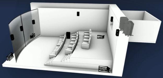 Imax thuisbioscoop