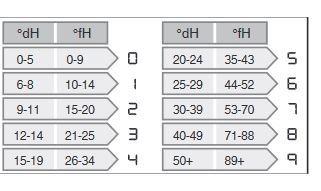 https://tweakers.net/i/g15YuX0jLQTRjWE7qSkLv5lylfg=/full-fit-in/4920x3264/filters:max_bytes(3145728):no_upscale():strip_icc():fill(white):strip_exif()/f/image/Rpn71TLALi4gJSsrEWvXYngd.jpg?f=user_large