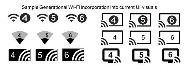 Wifi-icoontjes