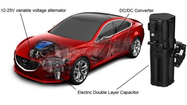Mazda's i-Eloop-systeem