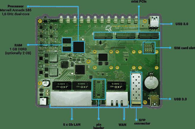 Turris Omnia 2GB Wi-Fi