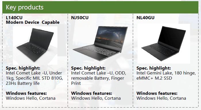 Meer details Comet Lake-U-cpu's met zes cores voor laptops
