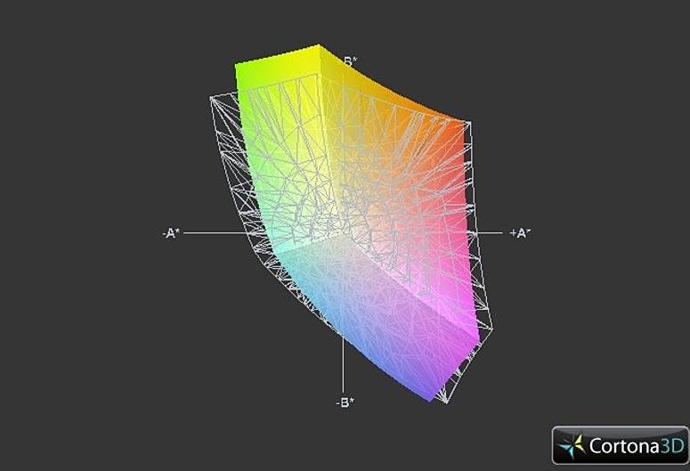 Dell Inspiron 17R SE Cortona 3D