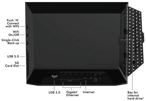 Netgear WNDR4700/4720