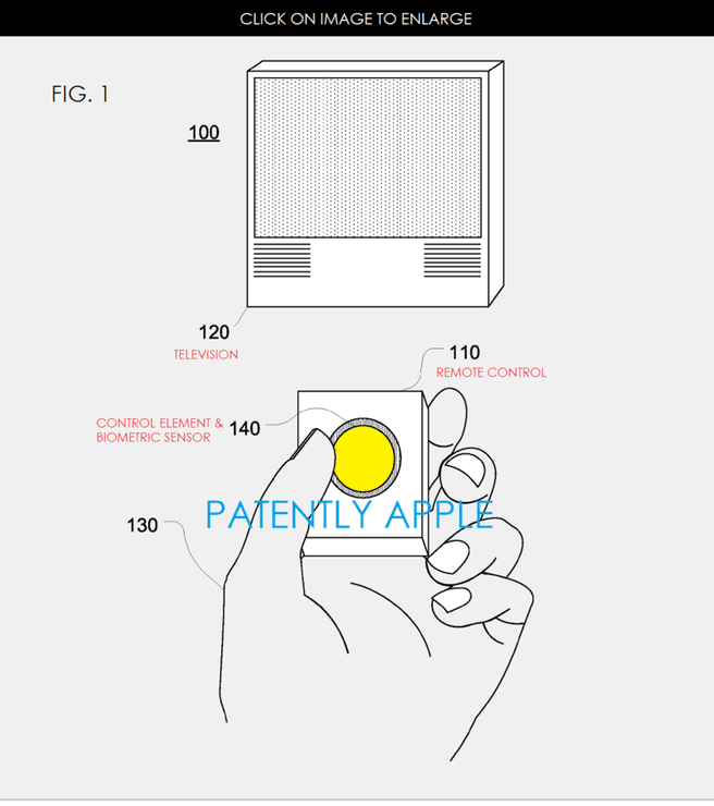 Apple Touch ID remote