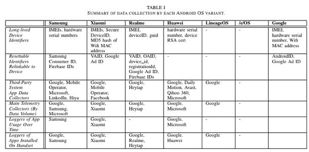 Ikhtisar pengumpulan data oleh produsen yang diperiksa