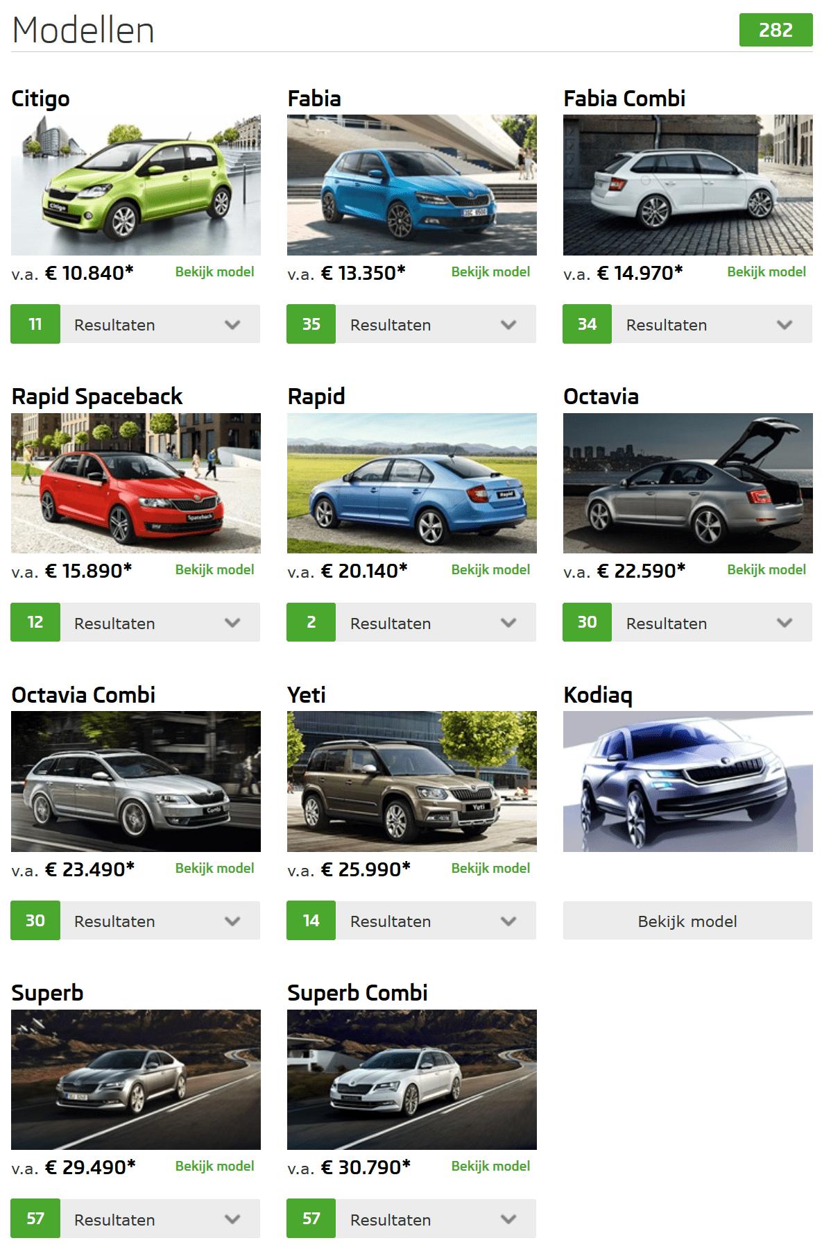 Skoda Modellen 2016 Q3