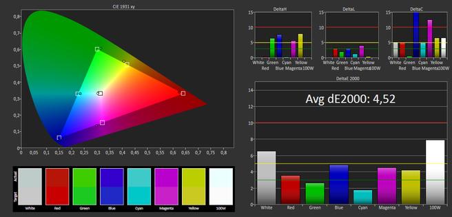 Asus Zenbook UX305LA kleurweergave