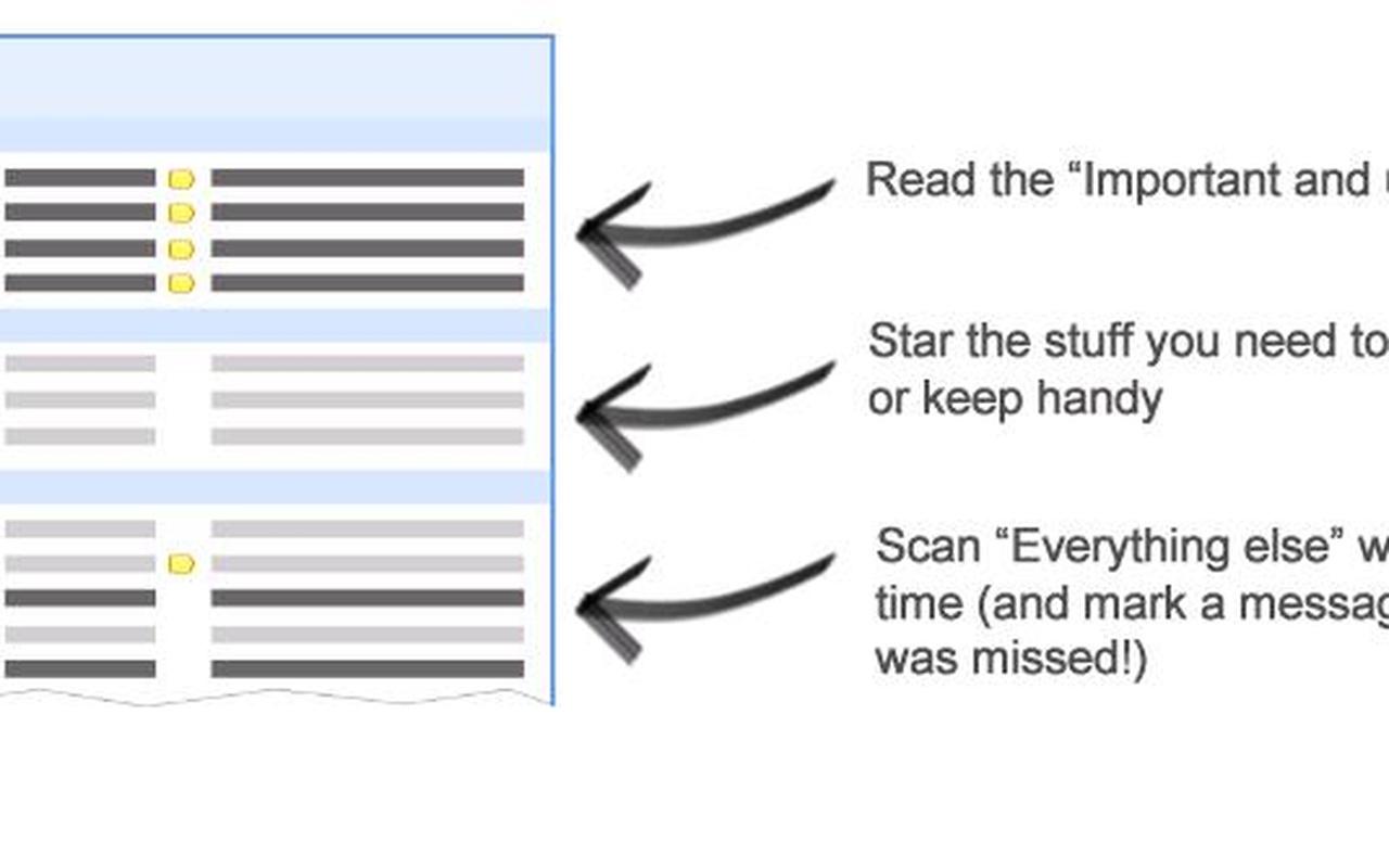 Google Gmail Priority Inbox
