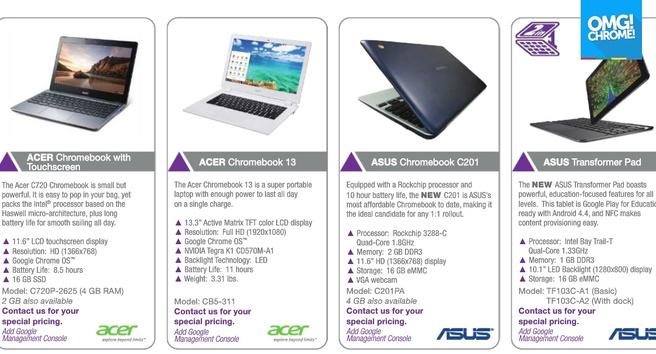 Asus C201 Rockchip