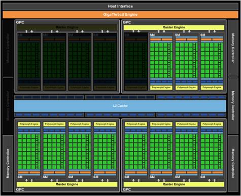GF100 minus 5 clusters