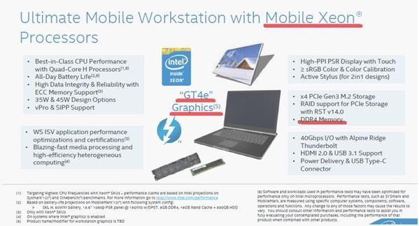 Online verschenen details laptop met Xeon
