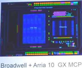 Intel Xeon Broadwell EP Arria fpga