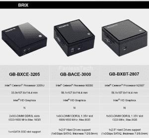 Fanlesstech Brix GB-BXBT-3000 documentatie klein