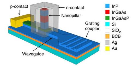 TU/e nanoled