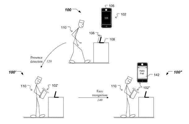 Patent van Apple voor gezichtsherkenning