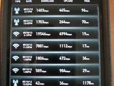 Snel WiFi