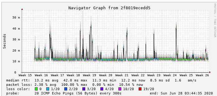 https://tweakers.net/i/iGZ6jSBfjlPRshqbIhj6soRmd3M=/full-fit-in/4000x4000/filters:no_upscale():fill(white):strip_exif()/f/image/3UyG1mMIGtQ0CjS1h883861c.png?f=user_large