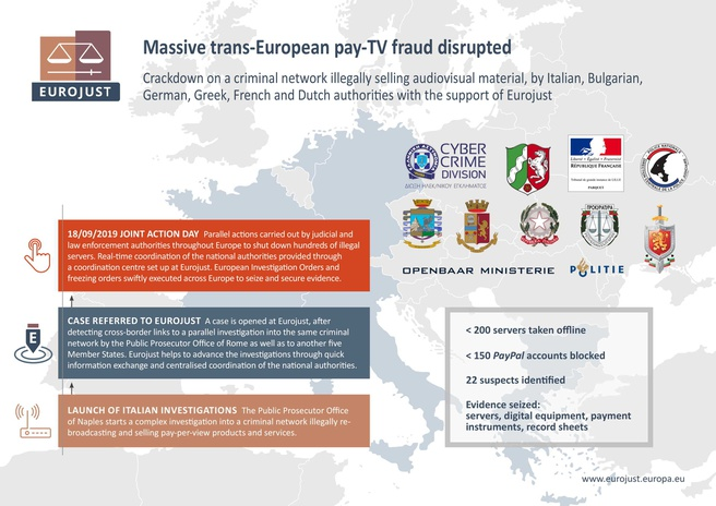 Eurojust illegale tv infographic