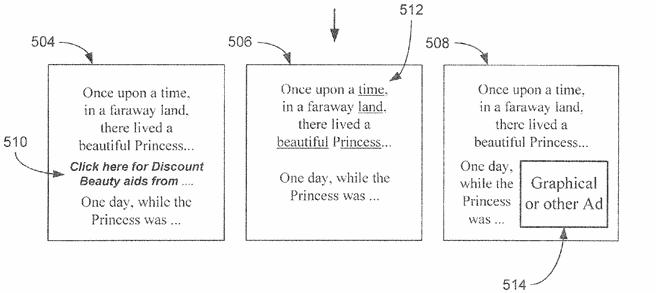 Yahoo's patent over e-bookadvertenties