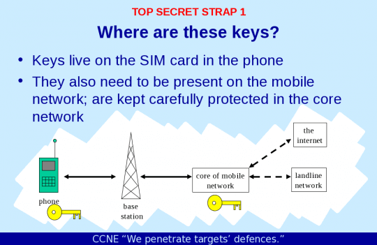 GCHQ interne slide