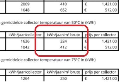 https://tweakers.net/i/iNzryHspjMZZGvDFIISCzn5jpMQ=/full-fit-in/4920x3264/filters:max_bytes(3145728):no_upscale():strip_icc():fill(white):strip_exif()/f/image/V8nJQIqhop9iUL2omNO9GG9U.jpg?f=user_large
