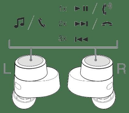 Uitleg touchknopjes