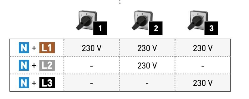 https://tweakers.net/i/iZBr2SeqCEdMoGtCeImTsSQXAk0=/full-fit-in/4000x4000/filters:no_upscale():fill(white):strip_exif()/f/image/LtlaAnDfeqD65fKgsXlZRPyT.png?f=user_large