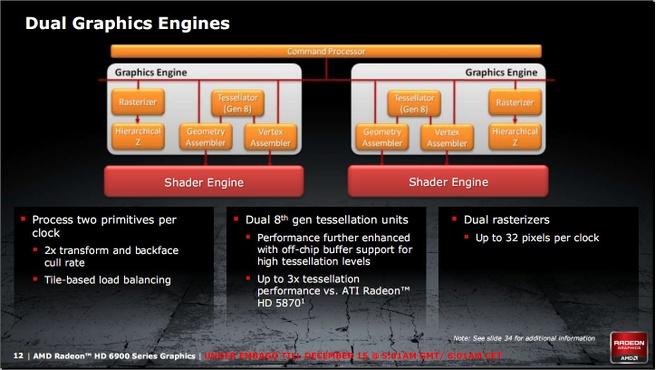 Twee graphics-engines